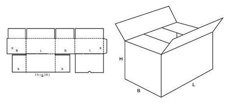Katalog FEFCO - wzór opakowania nr 225
