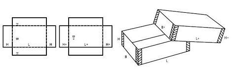 Katalog FEFCO - wzór opakowania nr 302