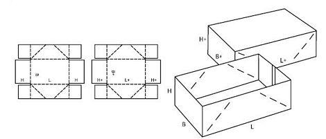 Katalog FEFCO - wzór opakowania nr 303