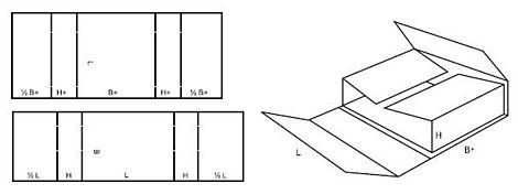 Katalog FEFCO - wzór opakowania nr 404