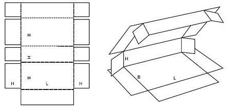 Katalog FEFCO - wzór opakowania nr 410