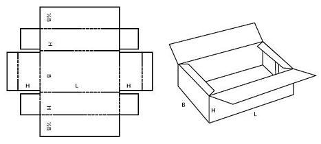 Katalog FEFCO - wzór opakowania nr 415
