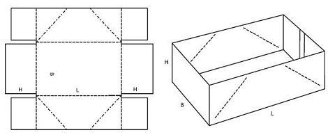 Katalog FEFCO - wzór opakowania nr 450