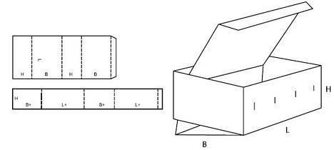 Katalog FEFCO - wzór opakowania nr 510