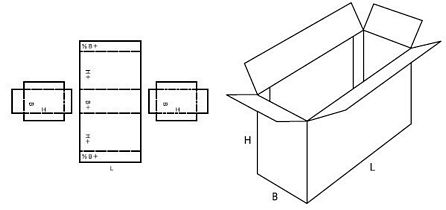 Katalog FEFCO - wzór opakowania nr 620